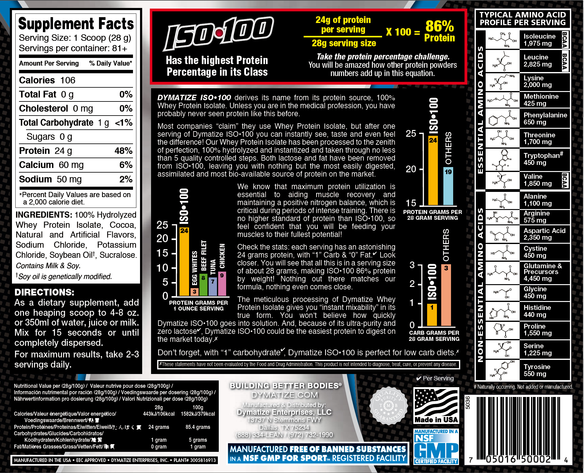 anabolic halo label
