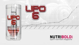Lipo-6 Unlimited el quemagrasas de Nutrex a examen