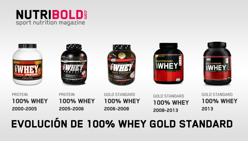 Evolución desde 2000 hasta 2013 de los envases de la proteína 100% Whey de Optimum Nutrition en envase de 5 libras