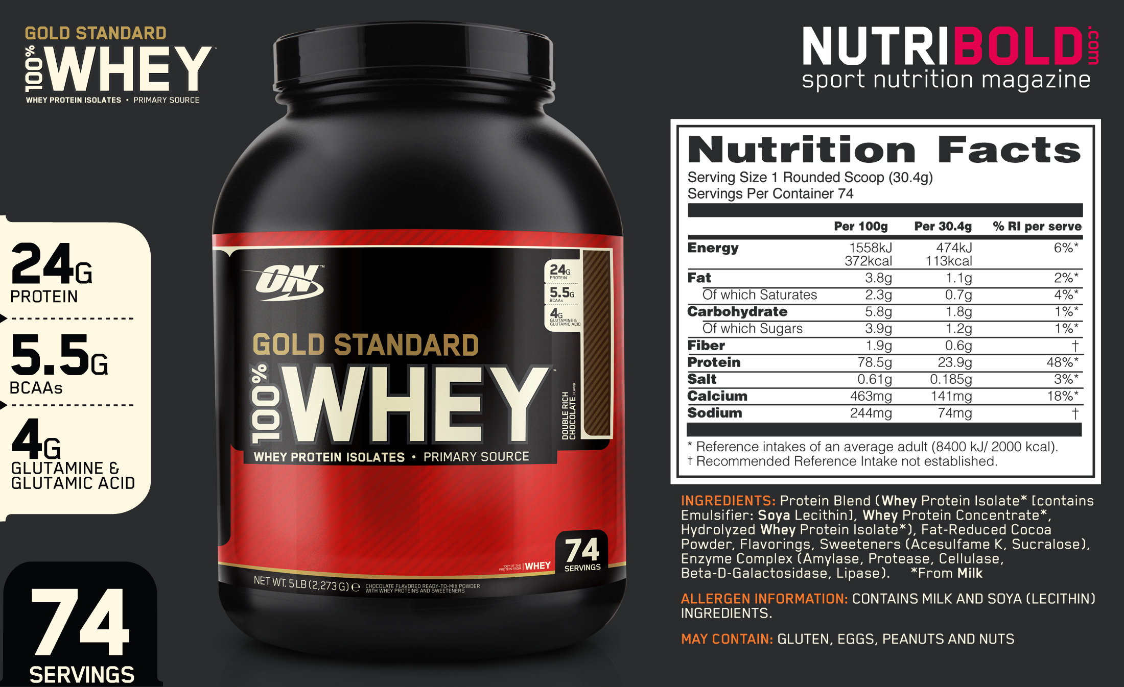 opiniones de whey gold standard 100 whey protein nutribold. Black Bedroom Furniture Sets. Home Design Ideas